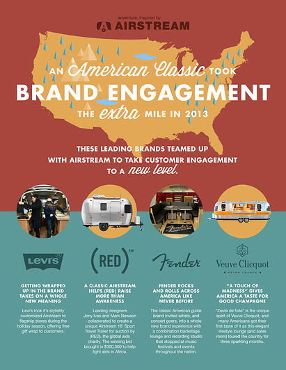 Airstream Brand Partner Infographic